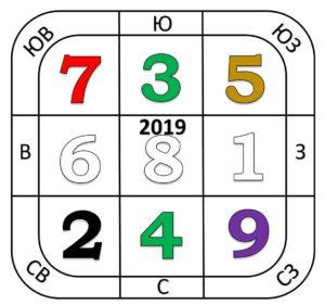 karta-letyajih-zvezd-2019