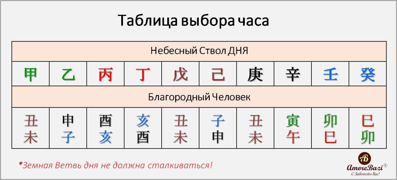 tablica-vybora-chasa